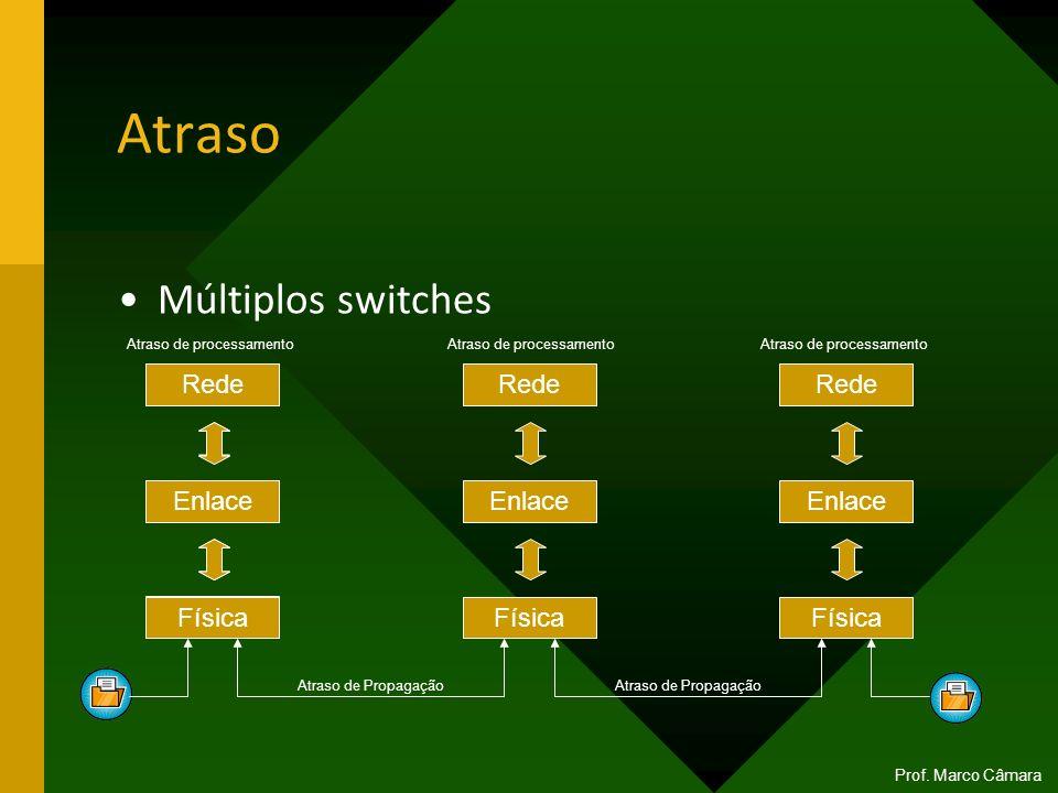 Atraso Múltiplos switches Rede Enlace Física Prof. Marco Câmara