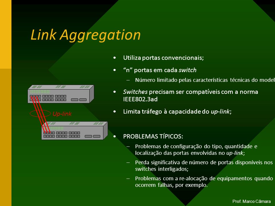 Link Aggregation Utiliza portas convencionais;