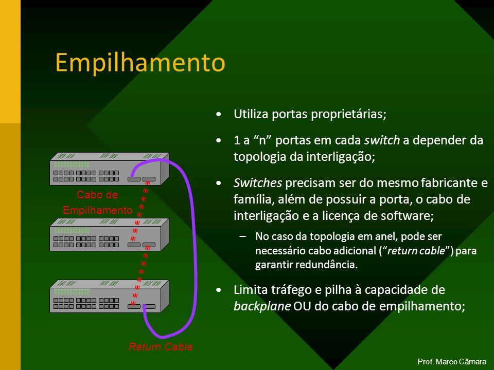 Empilhamento Utiliza portas proprietárias;