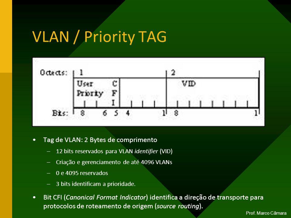 VLAN / Priority TAG Tag de VLAN: 2 Bytes de comprimento