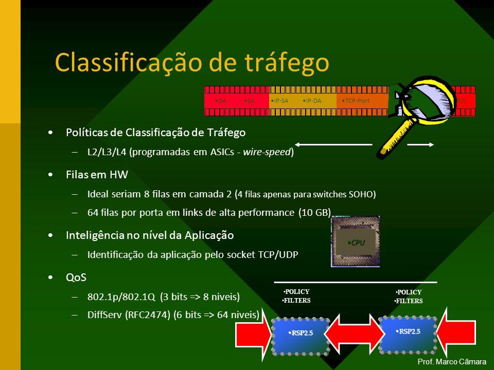 Classificação de tráfego