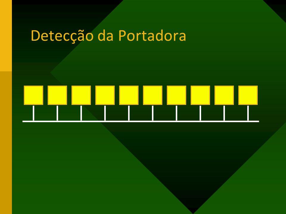 Detecção da Portadora