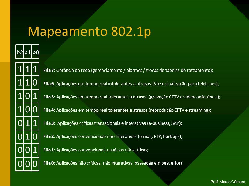 Mapeamento 802.1p b2 b1 b0. 1 1 1.