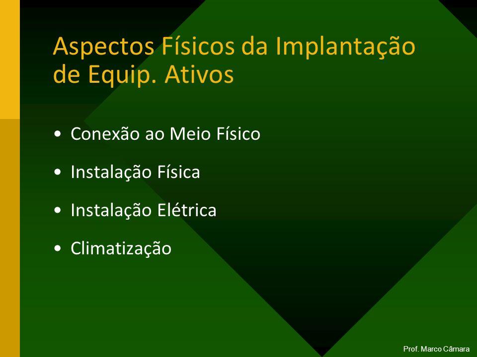 Aspectos Físicos da Implantação de Equip. Ativos