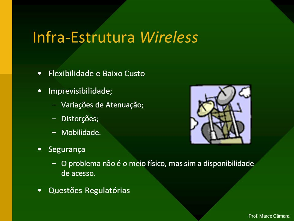 Infra-Estrutura Wireless