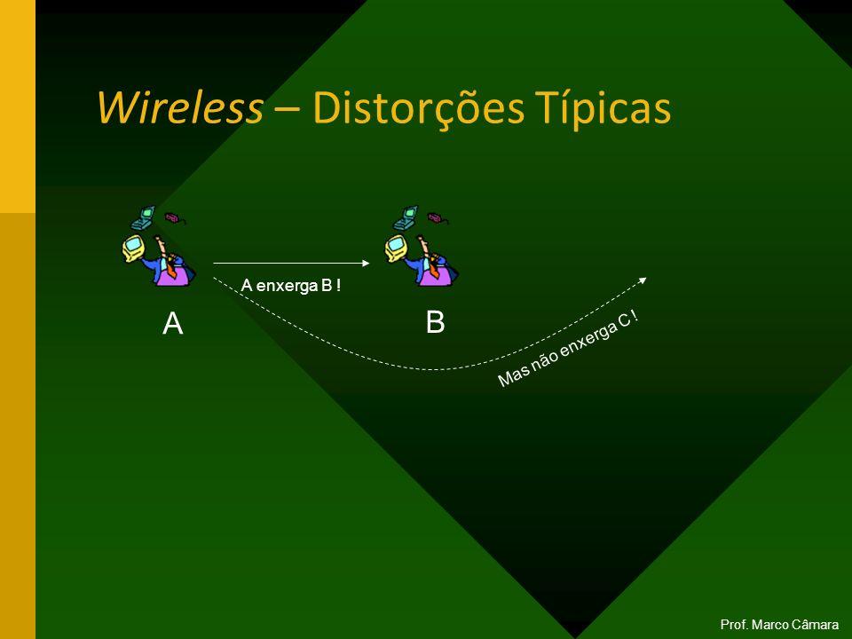 Wireless – Distorções Típicas