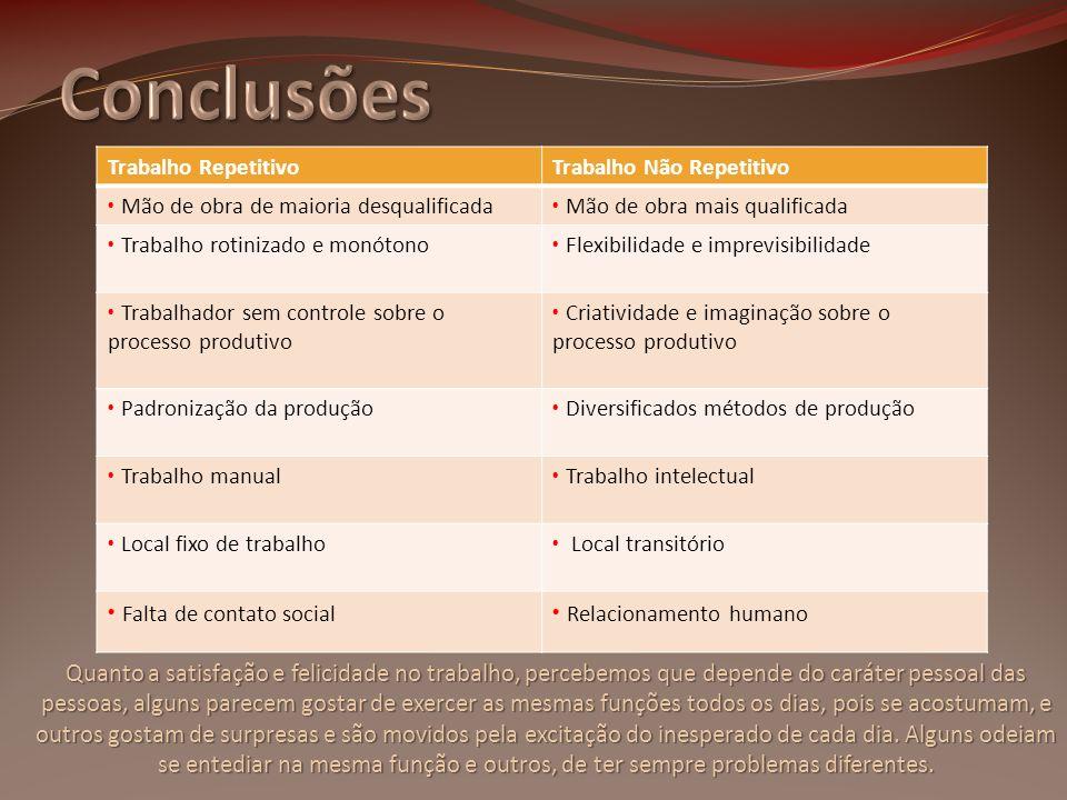 Conclusões • Falta de contato social • Relacionamento humano