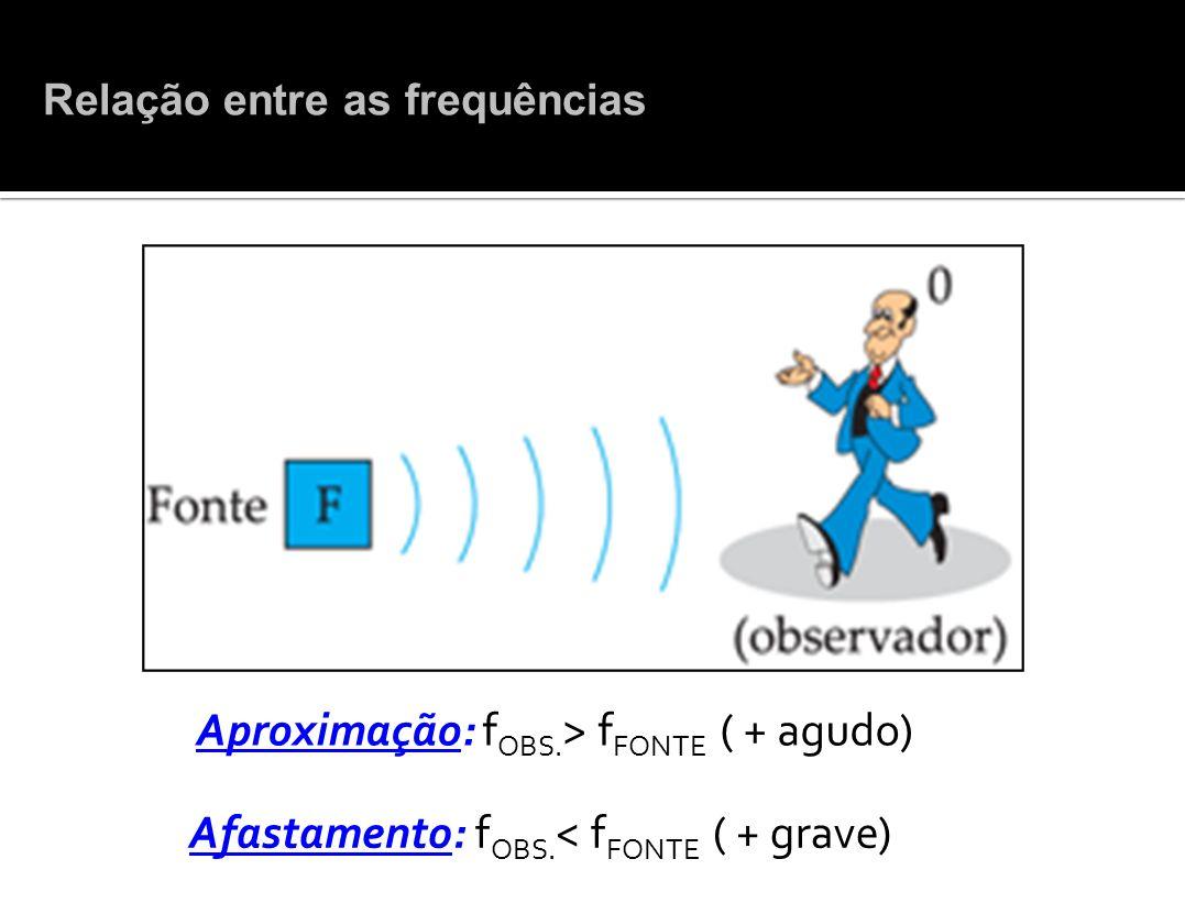 Aproximação: fOBS.> fFONTE ( + agudo)