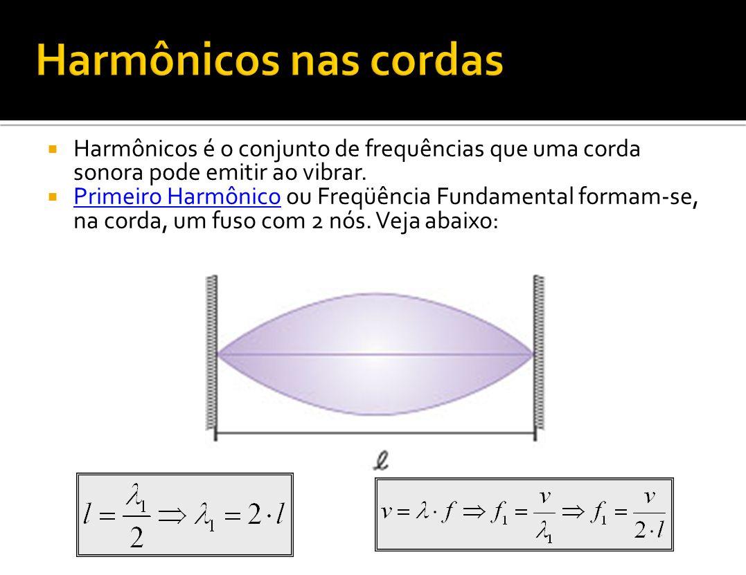 Harmônicos nas cordas Harmônicos é o conjunto de frequências que uma corda sonora pode emitir ao vibrar.