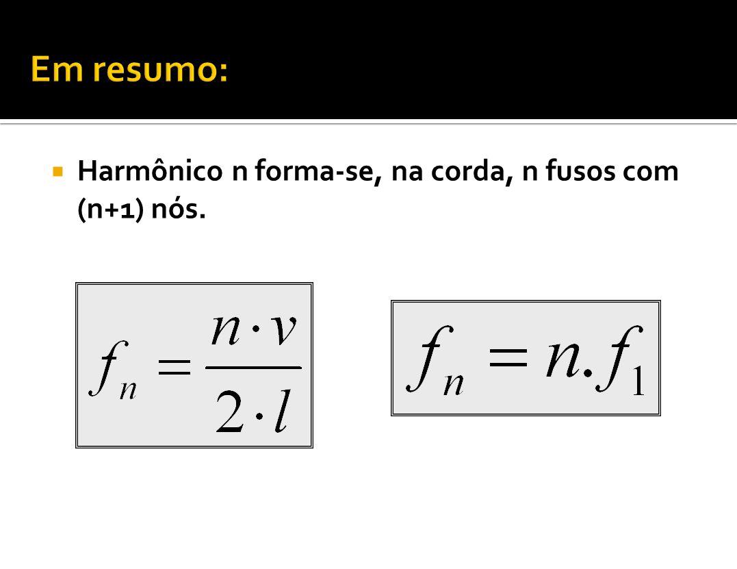 Em resumo: Harmônico n forma-se, na corda, n fusos com (n+1) nós.