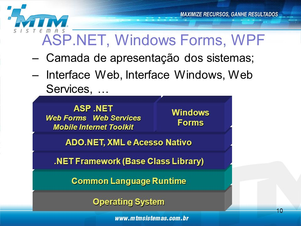 ASP.NET, Windows Forms, WPF