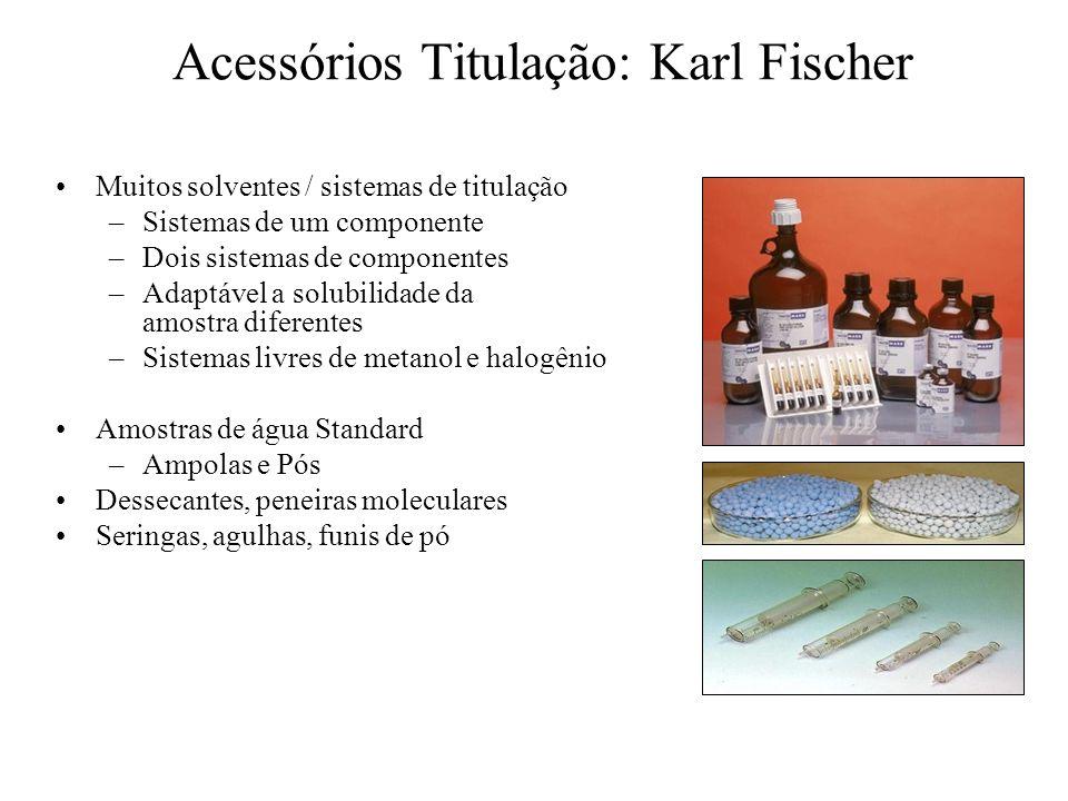 Acessórios Titulação: Karl Fischer