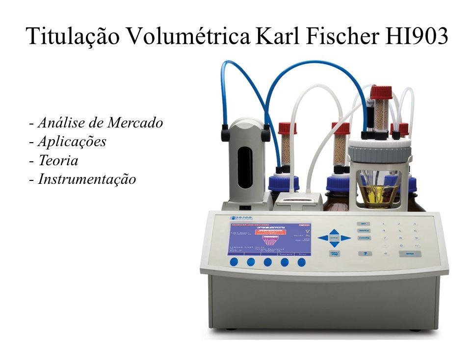 Titulação Volumétrica Karl Fischer HI903