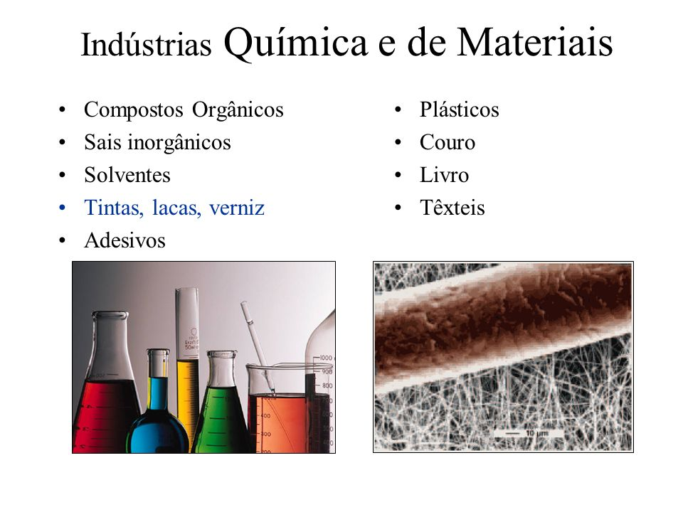 Indústrias Química e de Materiais