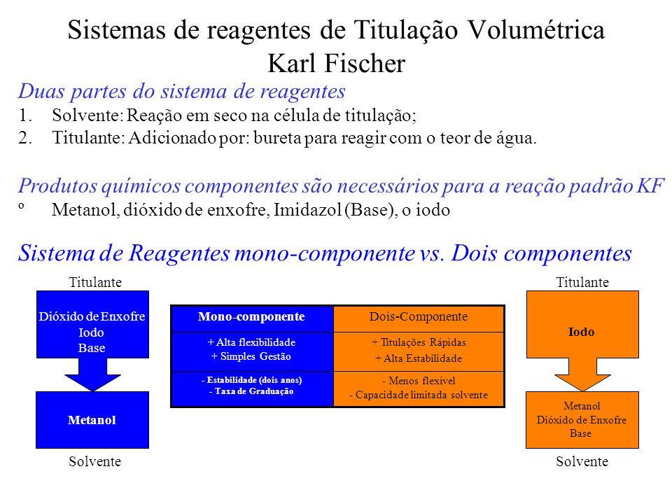 Sistemas de reagentes de Titulação Volumétrica Karl Fischer