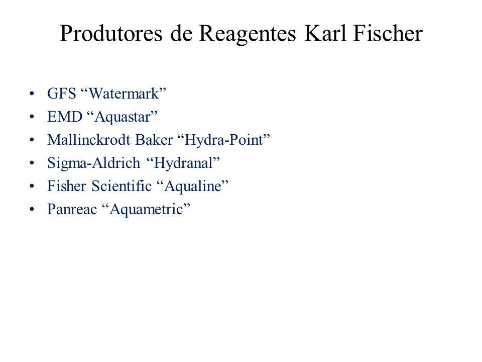 Produtores de Reagentes Karl Fischer