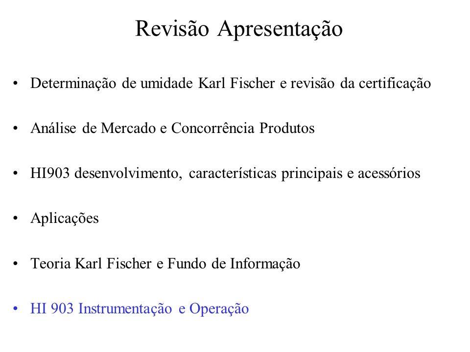 Revisão Apresentação Determinação de umidade Karl Fischer e revisão da certificação. Análise de Mercado e Concorrência Produtos.