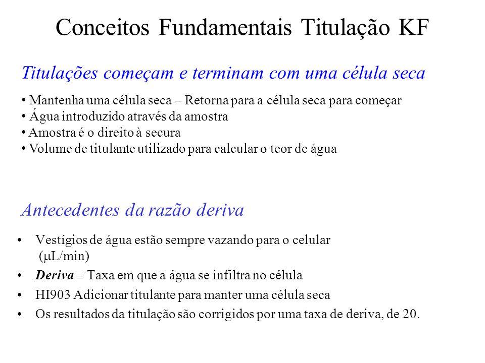 Conceitos Fundamentais Titulação KF