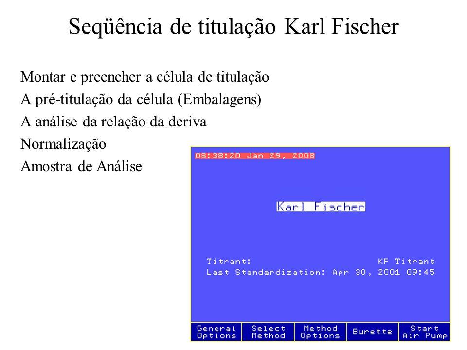 Seqüência de titulação Karl Fischer