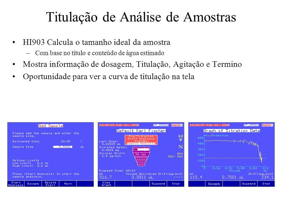 Titulação de Análise de Amostras