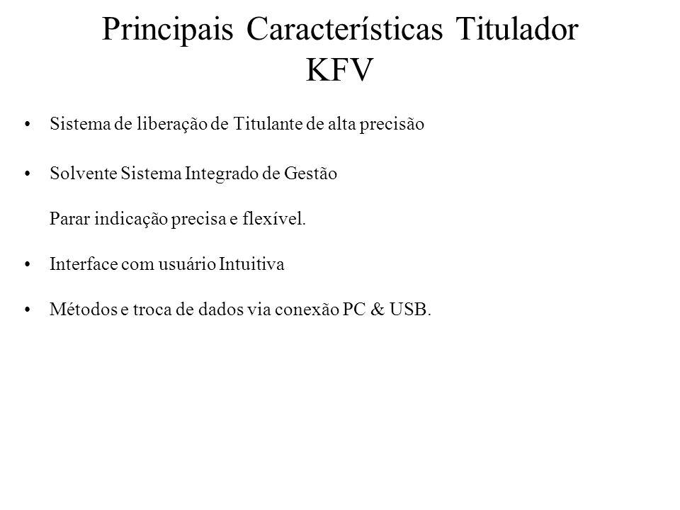 Principais Características Titulador KFV