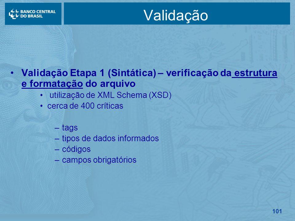Validação Validação Etapa 1 (Sintática) – verificação da estrutura e formatação do arquivo. utilização de XML Schema (XSD)