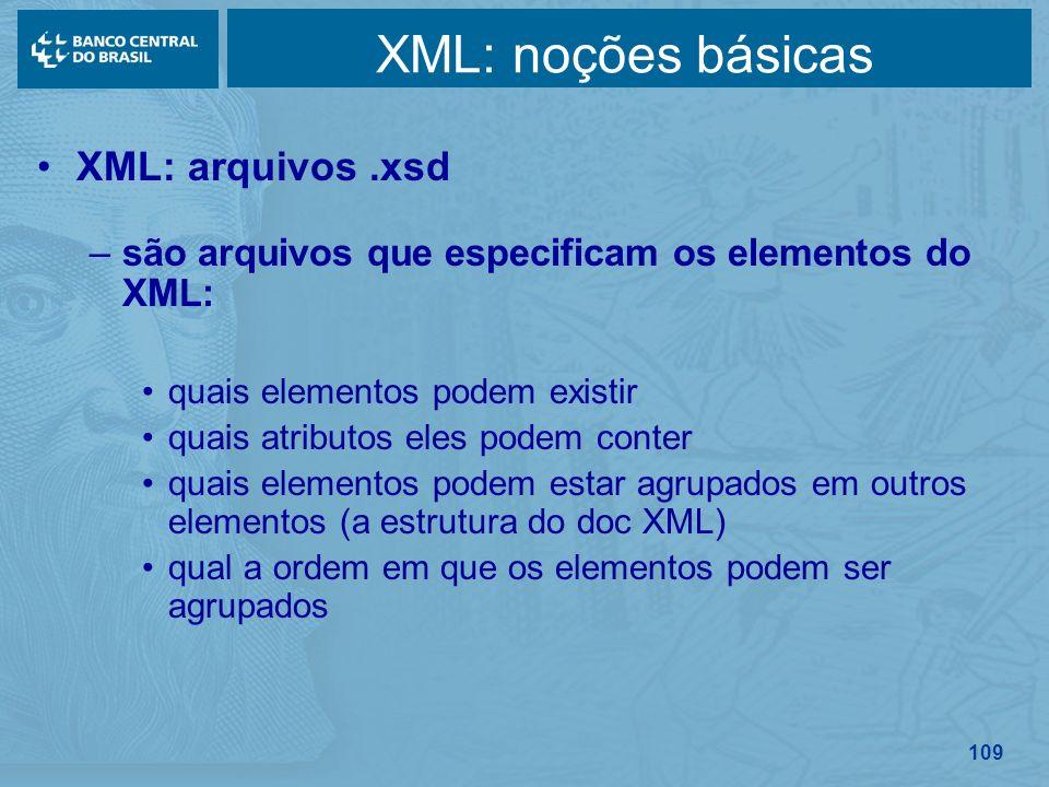 XML: noções básicas XML: arquivos .xsd