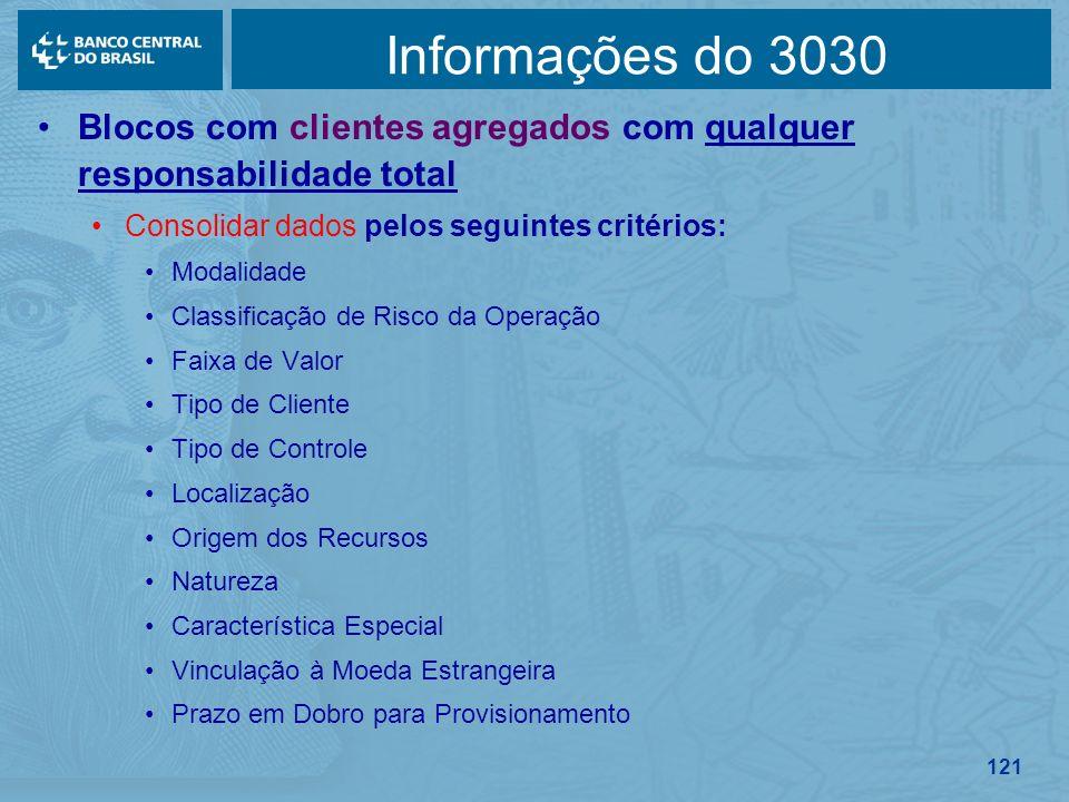 Informações do 3030 Blocos com clientes agregados com qualquer responsabilidade total. Consolidar dados pelos seguintes critérios: