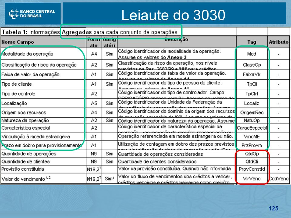 Leiaute do 3030