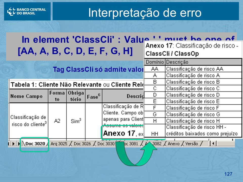 Tag ClassCli só admite valores AA, A, …, H