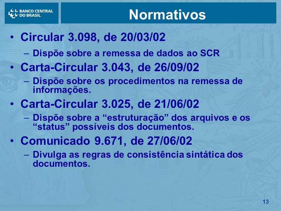 Normativos Circular 3.098, de 20/03/02