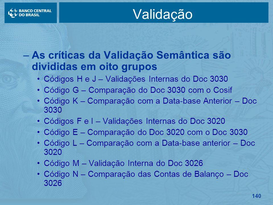 Validação As críticas da Validação Semântica são divididas em oito grupos. Códigos H e J – Validações Internas do Doc 3030.