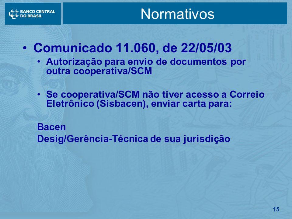 Normativos Comunicado 11.060, de 22/05/03
