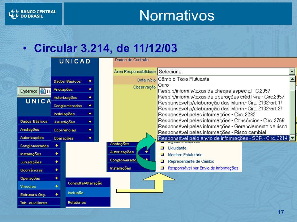 Normativos Circular 3.214, de 11/12/03