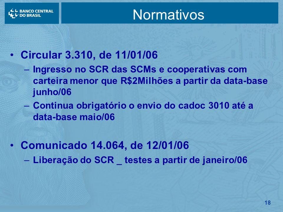 Normativos Circular 3.310, de 11/01/06 Comunicado 14.064, de 12/01/06