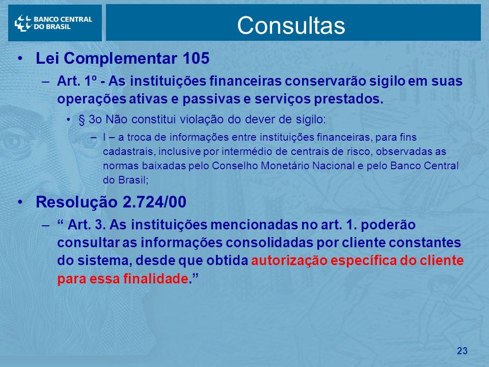 Consultas Lei Complementar 105 Resolução 2.724/00
