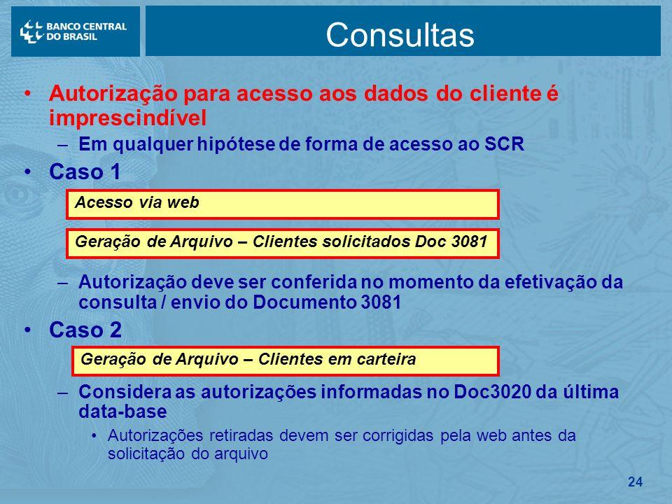 Consultas Autorização para acesso aos dados do cliente é imprescindível. Em qualquer hipótese de forma de acesso ao SCR.