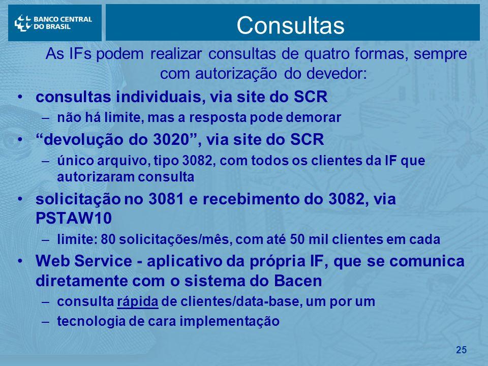 Consultas As IFs podem realizar consultas de quatro formas, sempre com autorização do devedor: consultas individuais, via site do SCR.