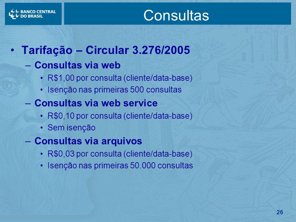 Consultas Tarifação – Circular 3.276/2005 Consultas via web