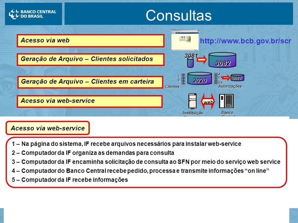 Consultas http://www.bcb.gov.br/scr Acesso via web