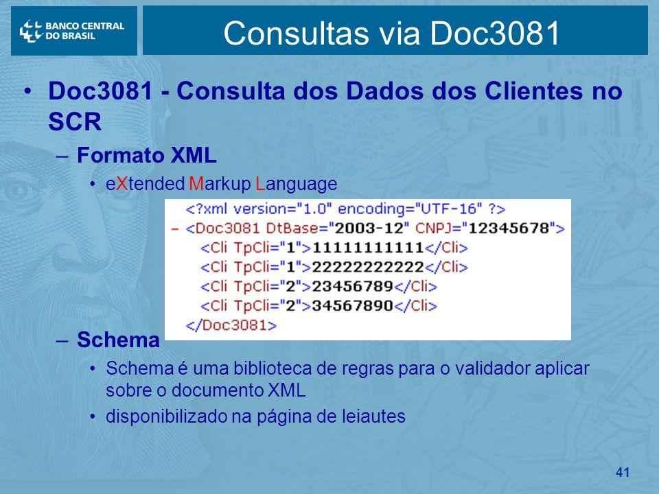 Consultas via Doc3081 Doc3081 - Consulta dos Dados dos Clientes no SCR