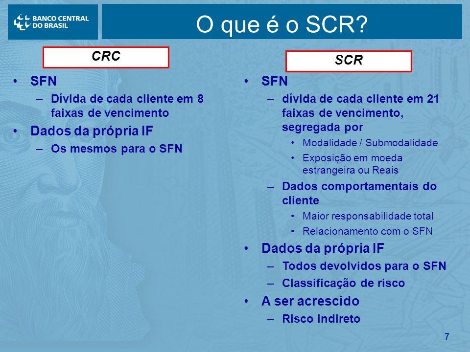 O que é o SCR CRC SCR SFN Dados da própria IF A ser acrescido SCR SFN