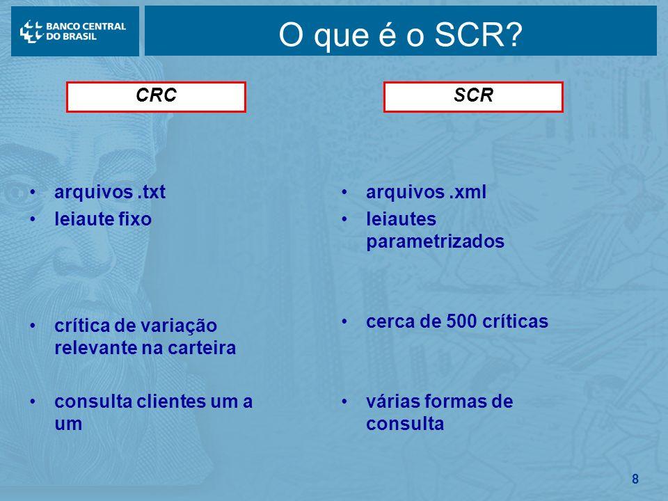 O que é o SCR CRC SCR arquivos .txt leiaute fixo