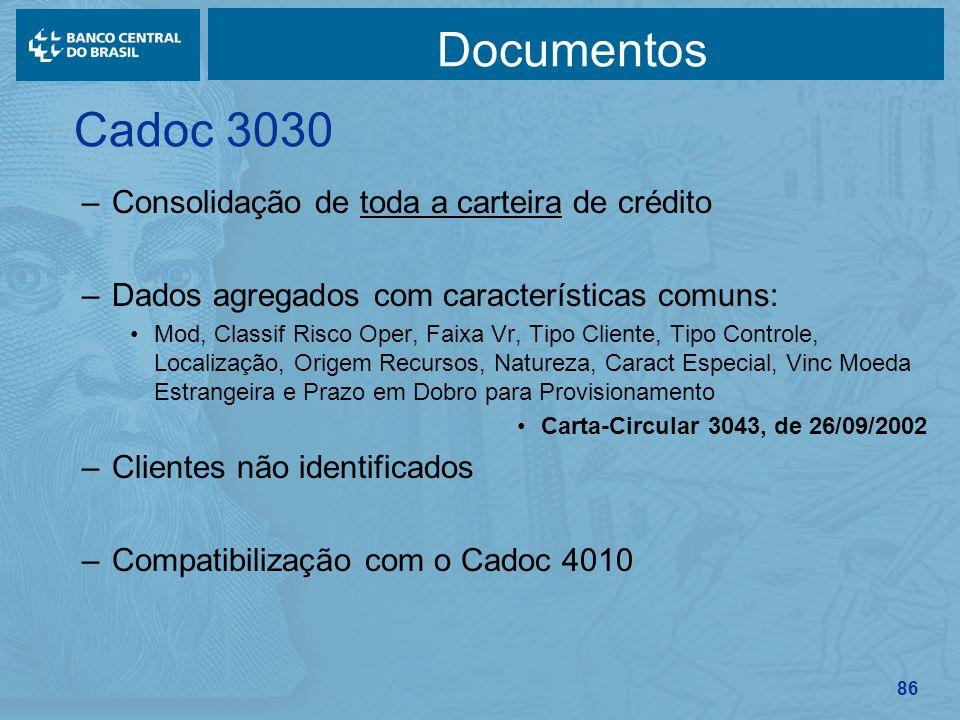 Documentos Cadoc 3030 Consolidação de toda a carteira de crédito