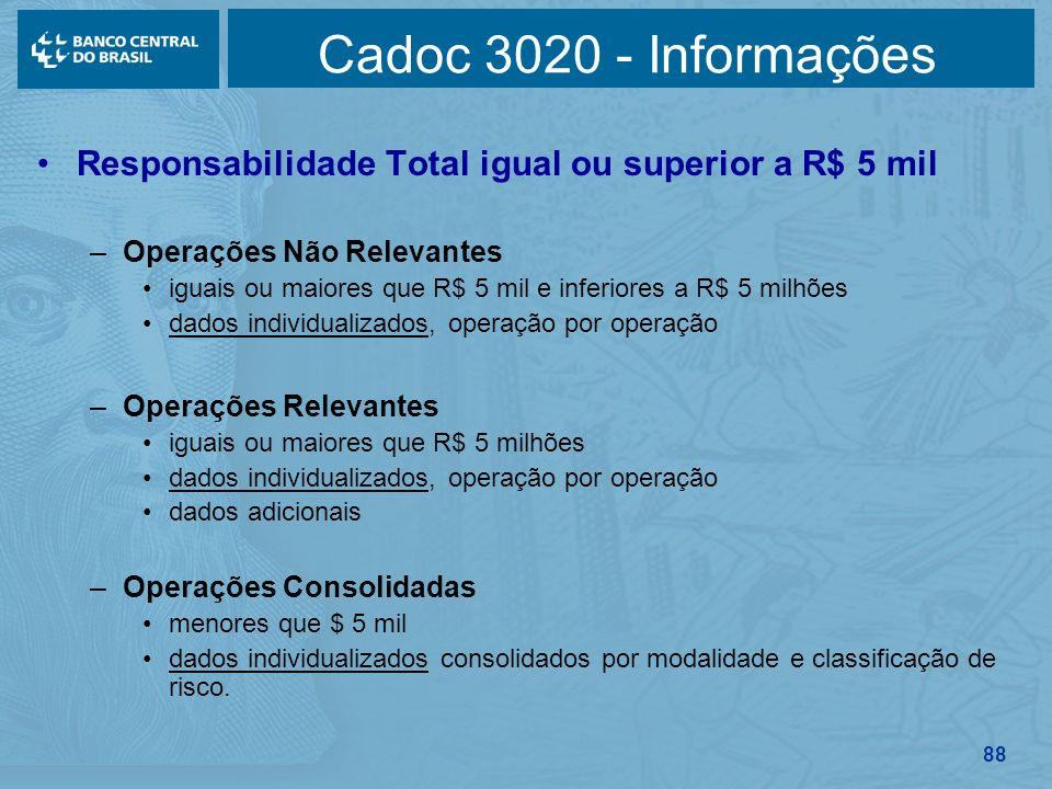 Cadoc 3020 - Informações Responsabilidade Total igual ou superior a R$ 5 mil. Operações Não Relevantes.