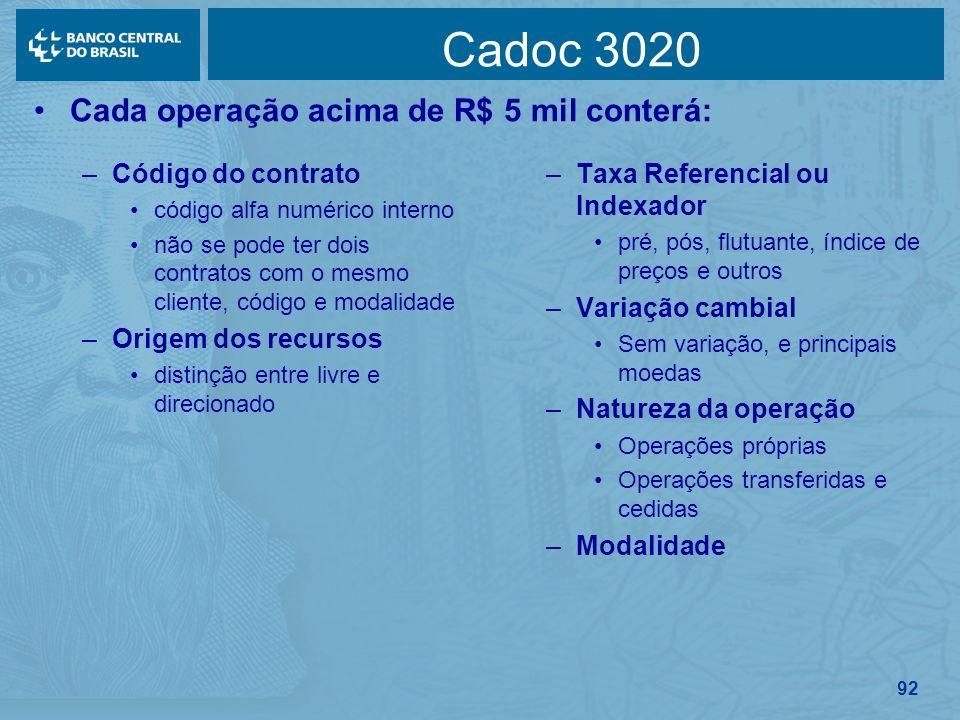 Cadoc 3020 Cada operação acima de R$ 5 mil conterá: Código do contrato