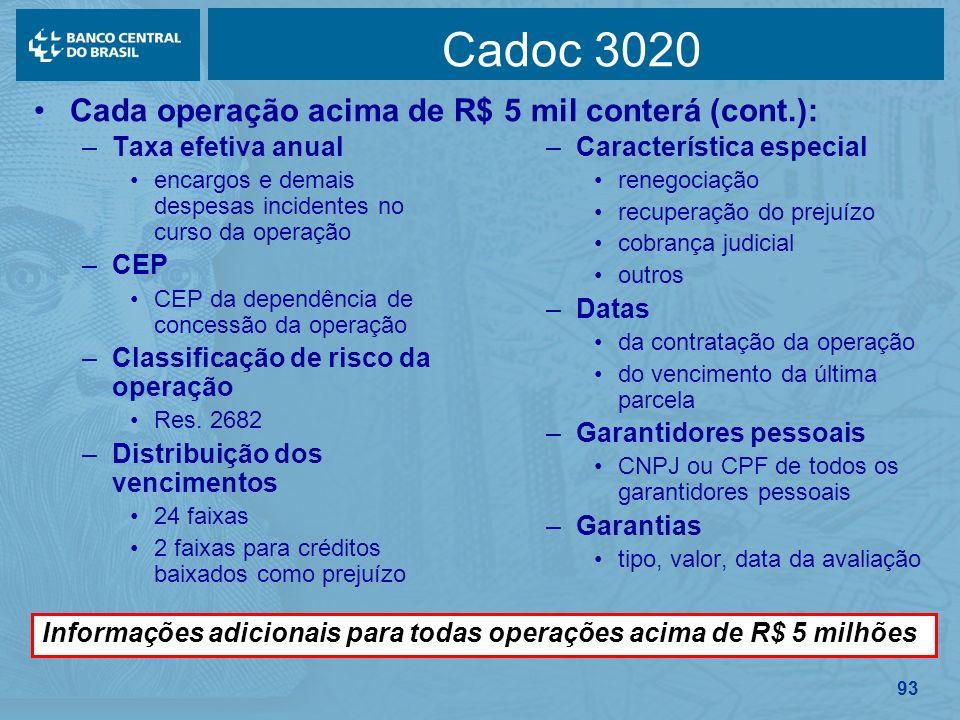 Cadoc 3020 Cada operação acima de R$ 5 mil conterá (cont.):
