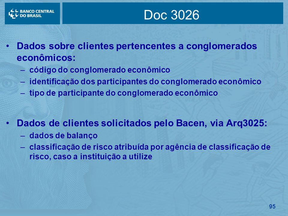Doc 3026 Dados sobre clientes pertencentes a conglomerados econômicos: