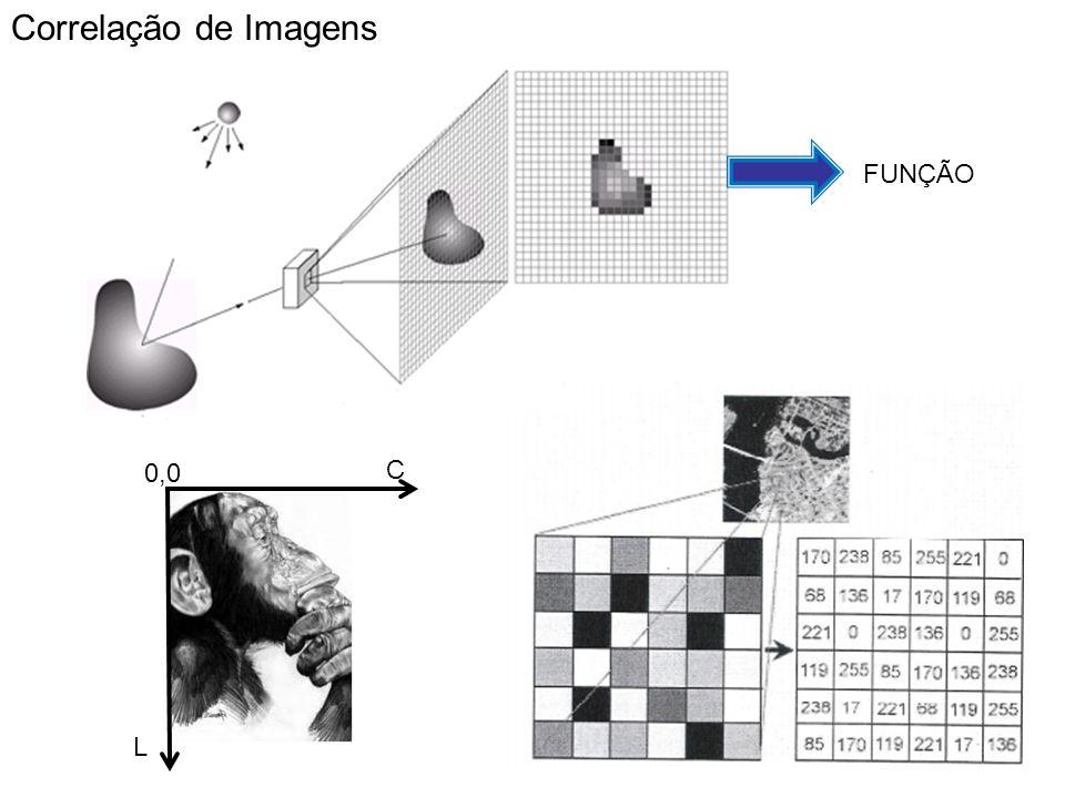 Correlação de Imagens FUNÇÃO 0,0 C L