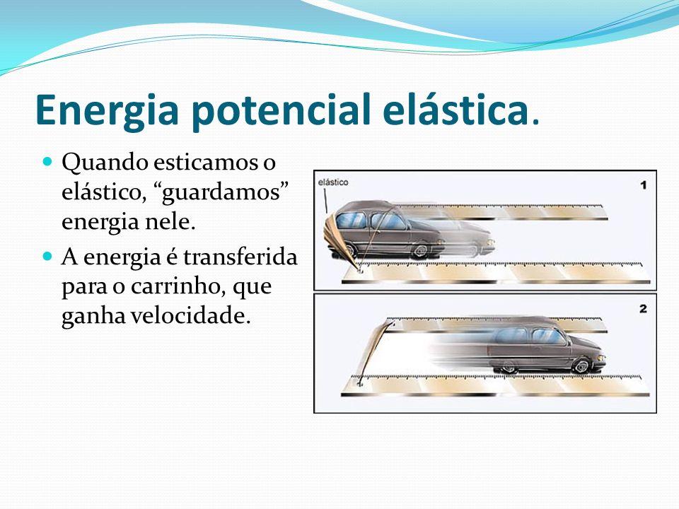 Energia potencial elástica.